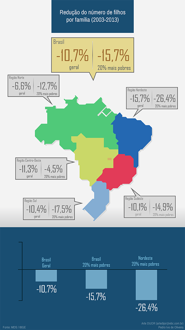 info_filhos_por_mulher_2015