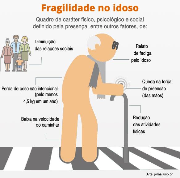 info-idosos